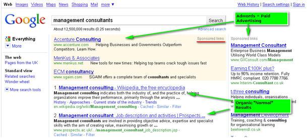 Google search results with Adwords